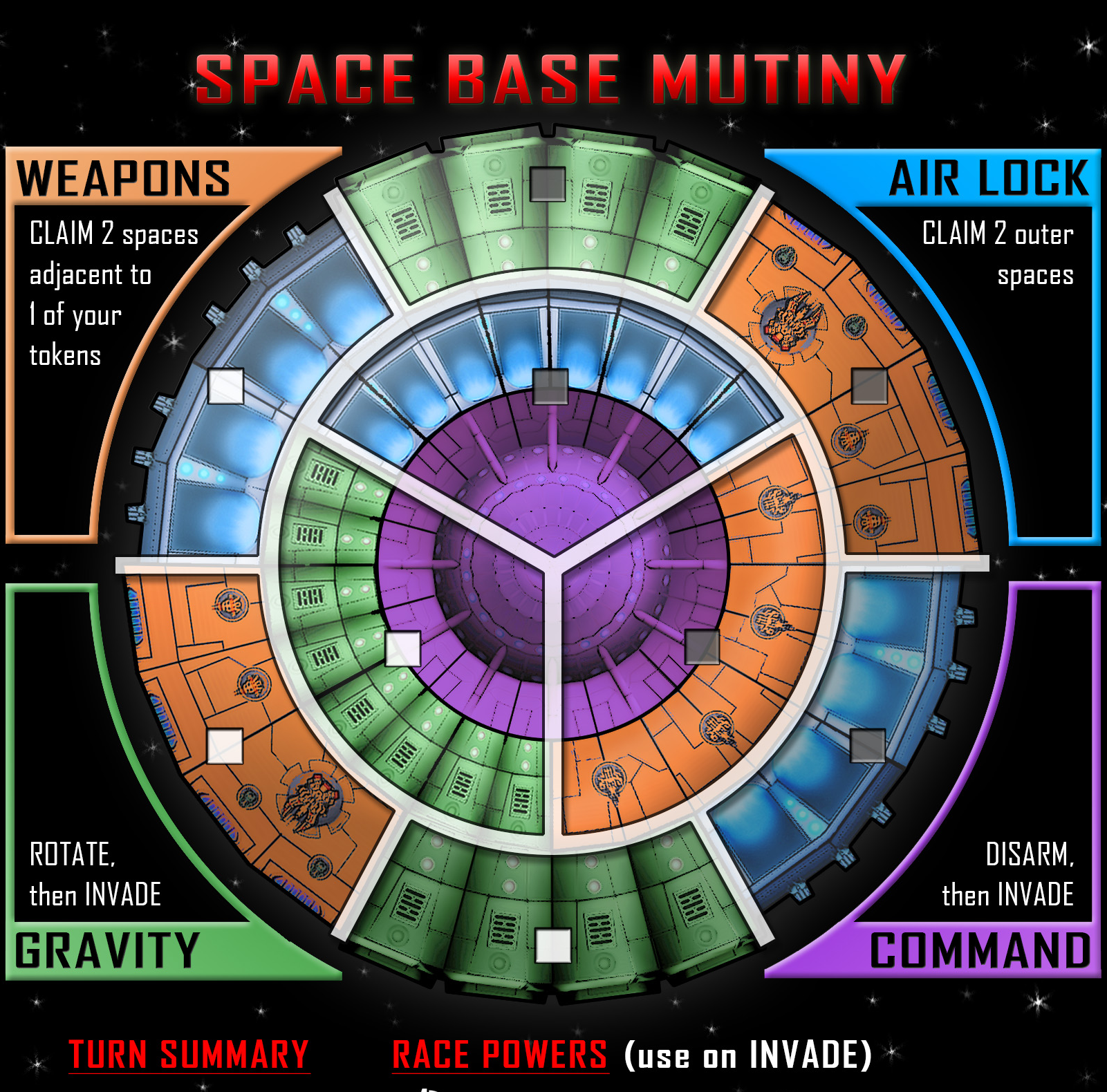Space Base Mutiny